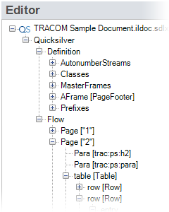 BroadVision QuickSilver Filter for SDL Trados Studio – Document Tree