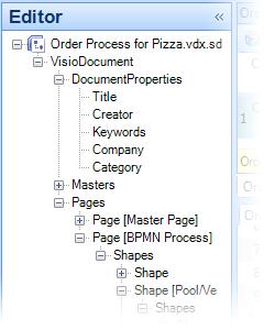 Microsoft Visio Filter für SDL Trados Studio Document Tree